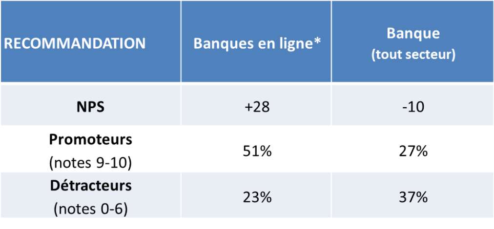 http://bo.ipsos.fr/sites/default/files/u3492/tableau_2_0.png